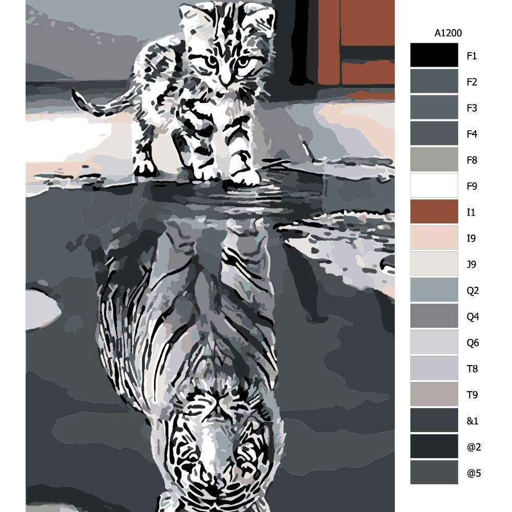Návod pro malování podle čísel Kočka vs tiger