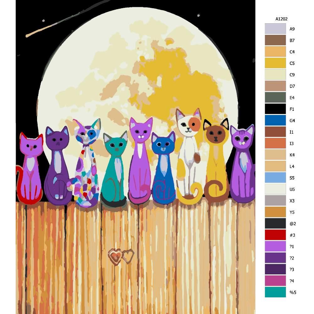 Návod pro malování podle čísel Kočky v úplňku