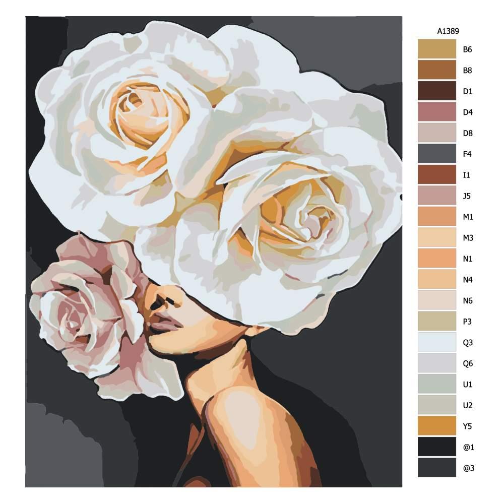 Návod pro malování podle čísel Květinová žena