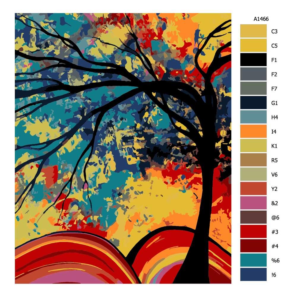 Návod pro malování podle čísel Barvy nebeské