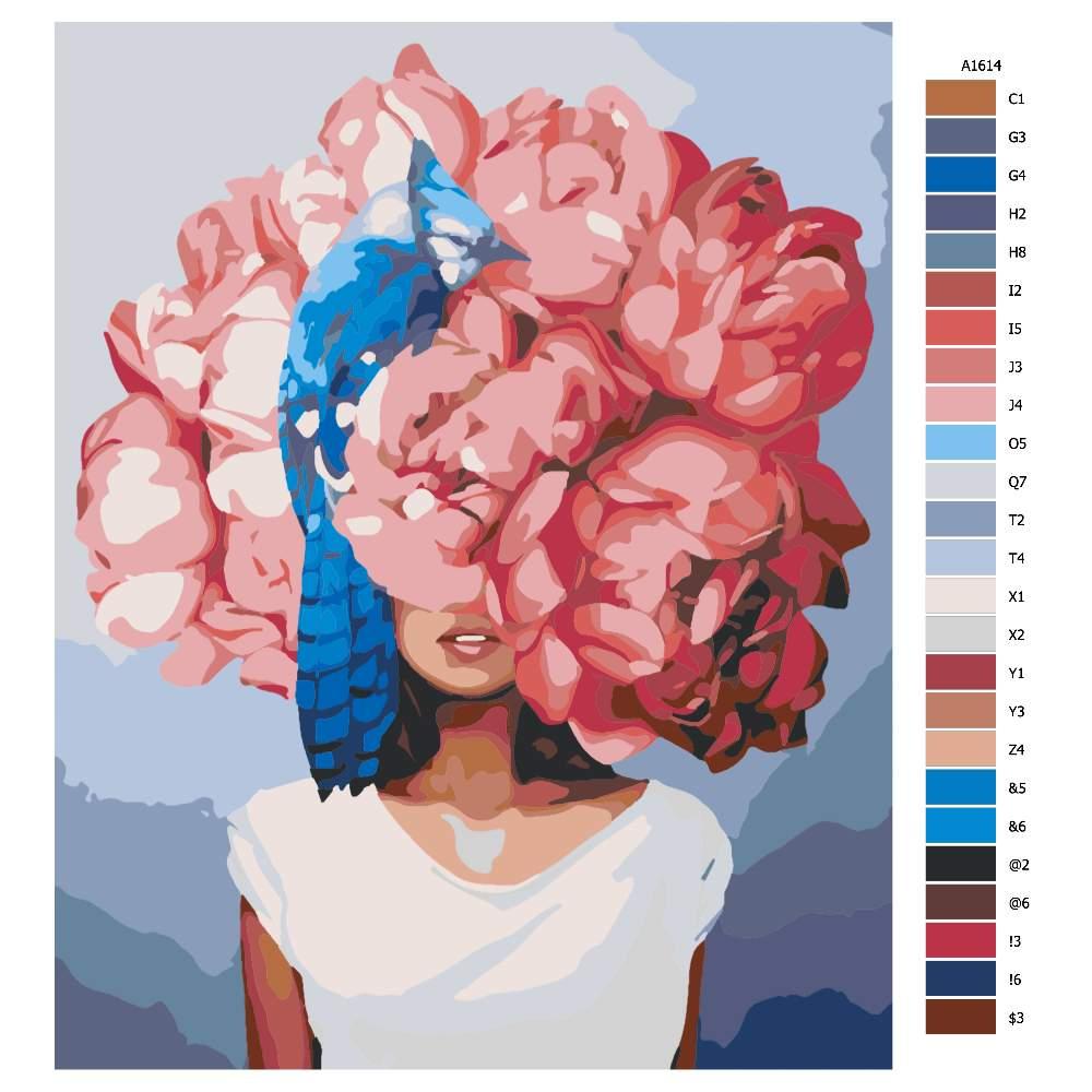 Návod pro malování podle čísel Hlava plná květů