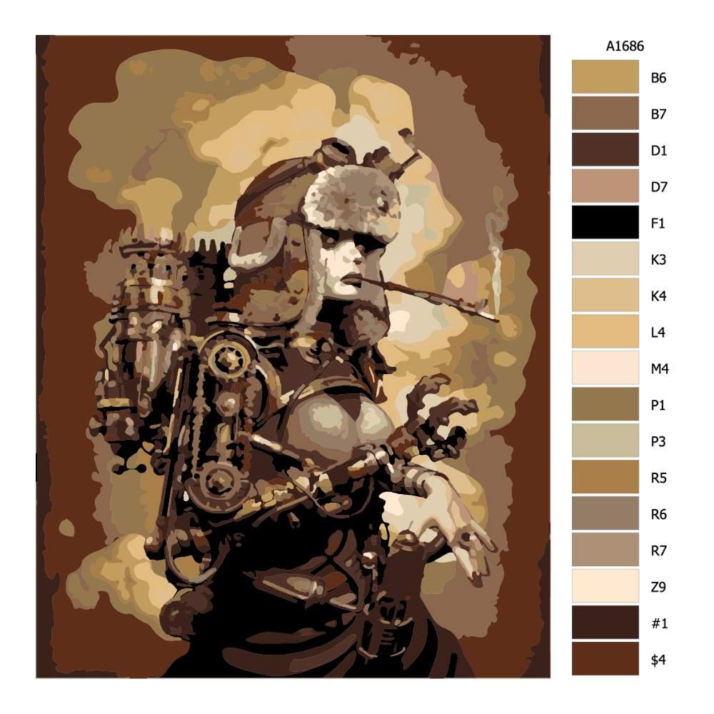 Návod pro malování podle čísel Žena budoucnosti