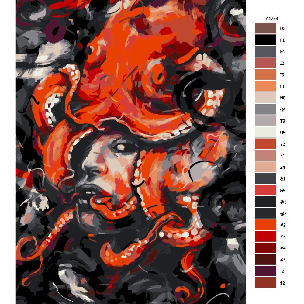 Návod pro malování podle čísel Hlava medůzy