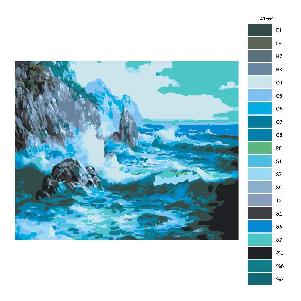 Návod pro malování podle čísel Útesy ve vlnách