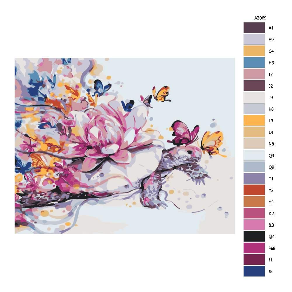 Návod pro malování podle čísel Želva v motýlým okvětí