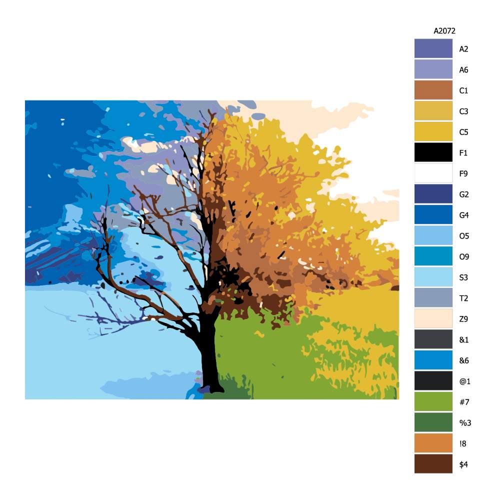 Návod pro malování podle čísel Jaro léto podzim zima