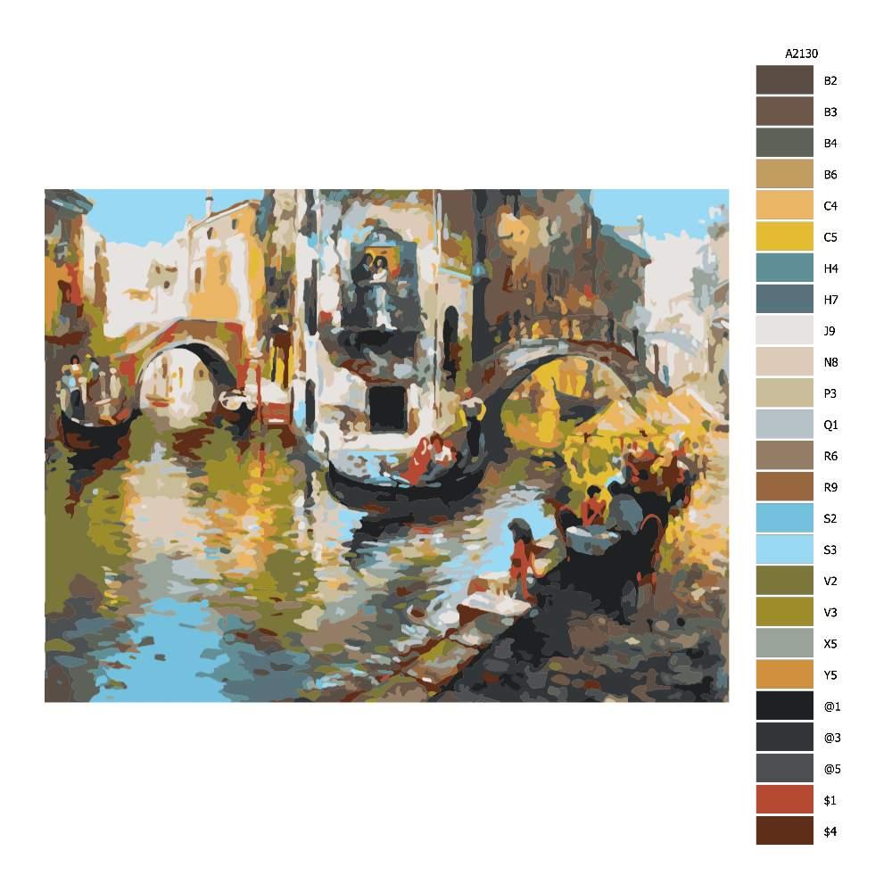 Návod pro malování podle čísel Průplav kanálem