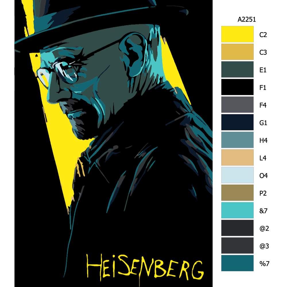 Návod pro malování podle čísel Heisenberg 01